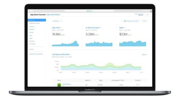 app analytics